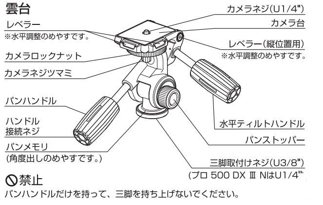 SLIK プロ 700 DX III Nの雲台名称