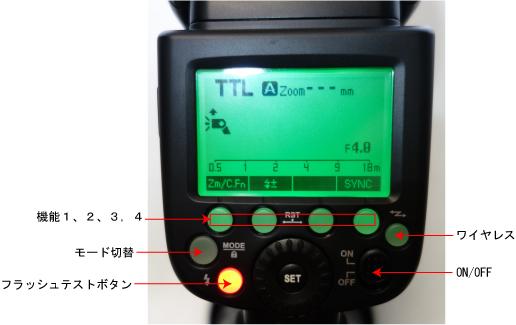 TT685の使い方TTL