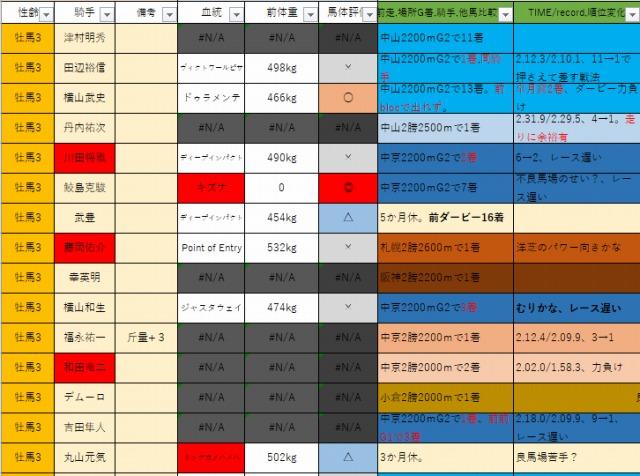 2021菊花賞